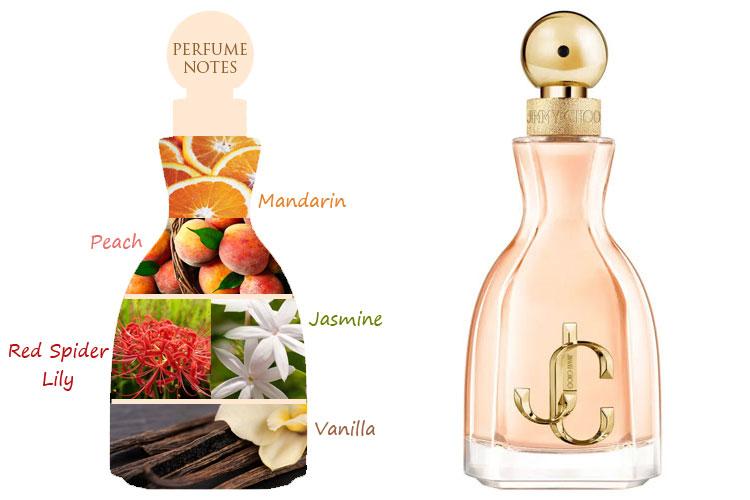 парфюм I Want Choo
