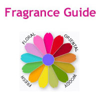 Fragrance Guide Voluspa